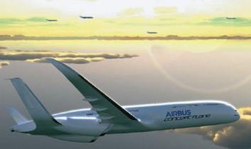 Pilot Optional Aircraft Explained